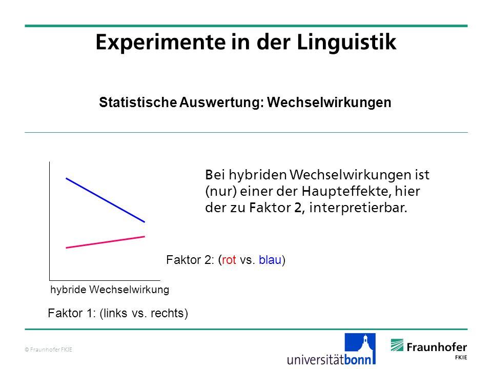 © Fraunhofer FKIE Statistische Auswertung: Wechselwirkungen Bei hybriden Wechselwirkungen ist (nur) einer der Haupteffekte, hier der zu Faktor 2, inte