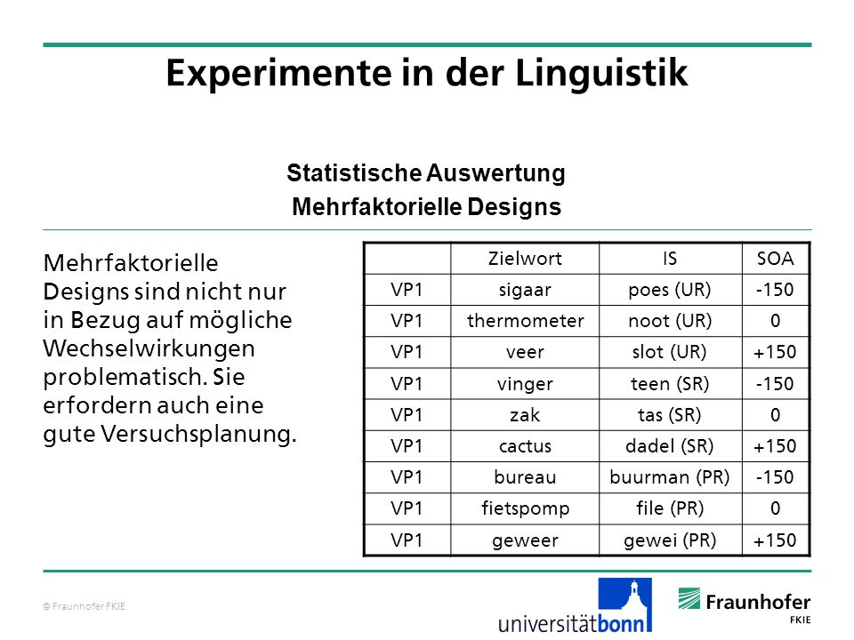 © Fraunhofer FKIE Statistische Auswertung Mehrfaktorielle Designs Mehrfaktorielle Designs sind nicht nur in Bezug auf mögliche Wechselwirkungen proble