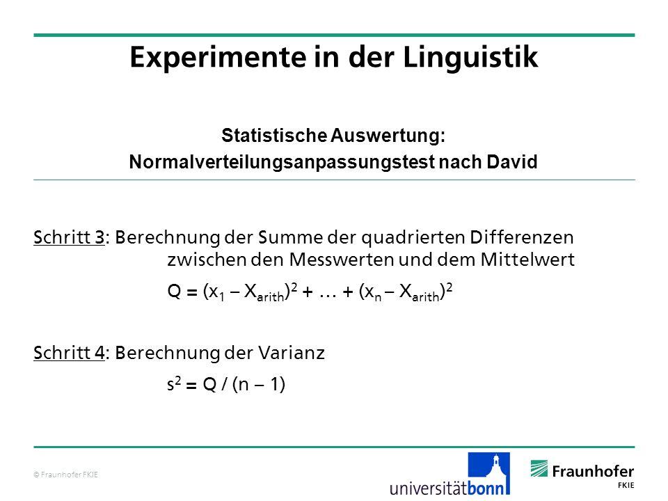 © Fraunhofer FKIE Statistische Auswertung: Normalverteilungsanpassungstest nach David Schritt 3: Berechnung der Summe der quadrierten Differenzen zwis