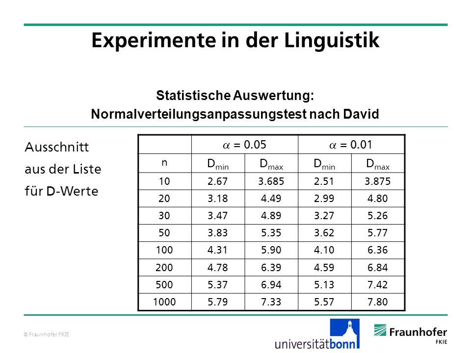 © Fraunhofer FKIE Statistische Auswertung: Normalverteilungsanpassungstest nach David Ausschnitt aus der Liste für D-Werte Experimente in der Linguist