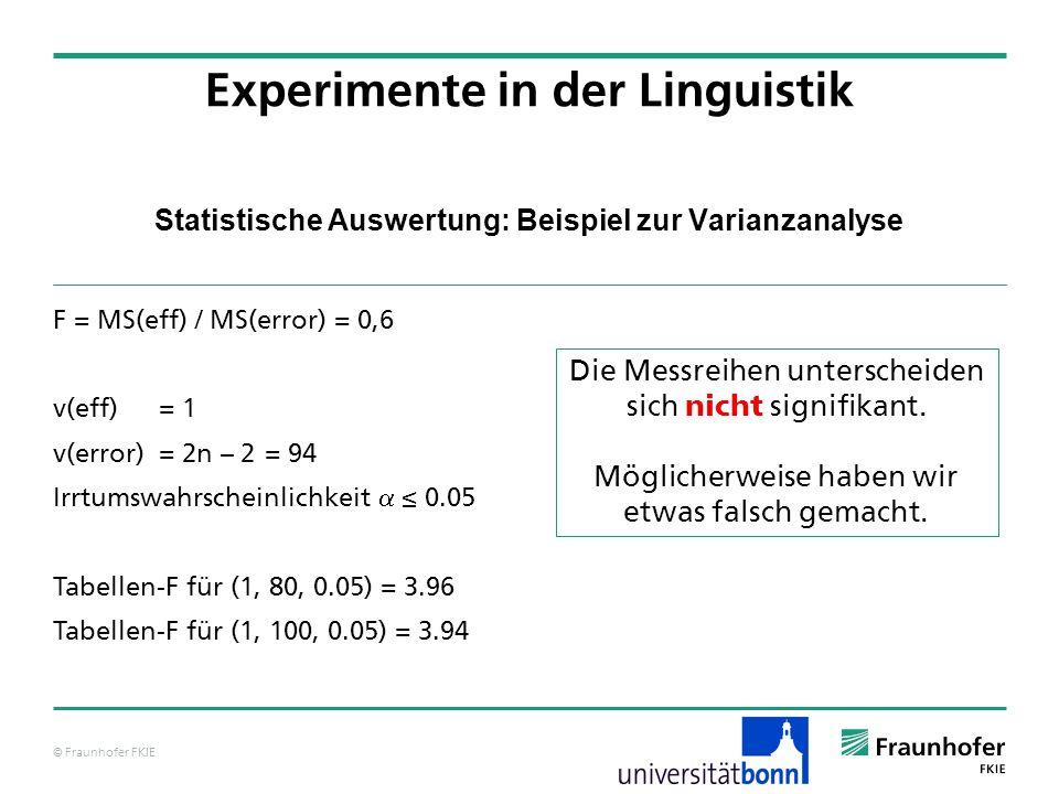 © Fraunhofer FKIE Statistische Auswertung: Beispiel zur Varianzanalyse F = MS(eff) / MS(error) = 0,6 v(eff) = 1 v(error) = 2n – 2 = 94 Irrtumswahrsche