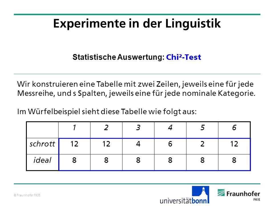 © Fraunhofer FKIE Statistische Auswertung: Chi²-Test Experimente in der Linguistik Wir konstruieren eine Tabelle mit zwei Zeilen, jeweils eine für jed