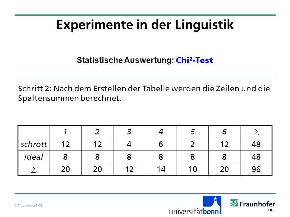 © Fraunhofer FKIE Statistische Auswertung: Chi²-Test Experimente in der Linguistik Schritt 2: Nach dem Erstellen der Tabelle werden die Zeilen und die