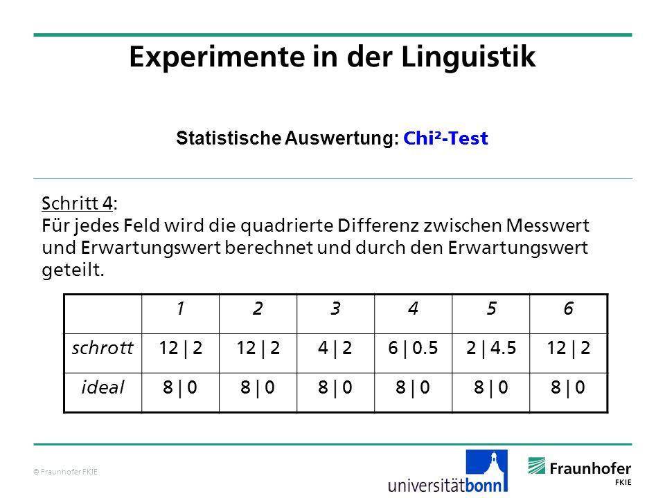 © Fraunhofer FKIE Statistische Auswertung: Chi²-Test Experimente in der Linguistik Schritt 4: Für jedes Feld wird die quadrierte Differenz zwischen Me