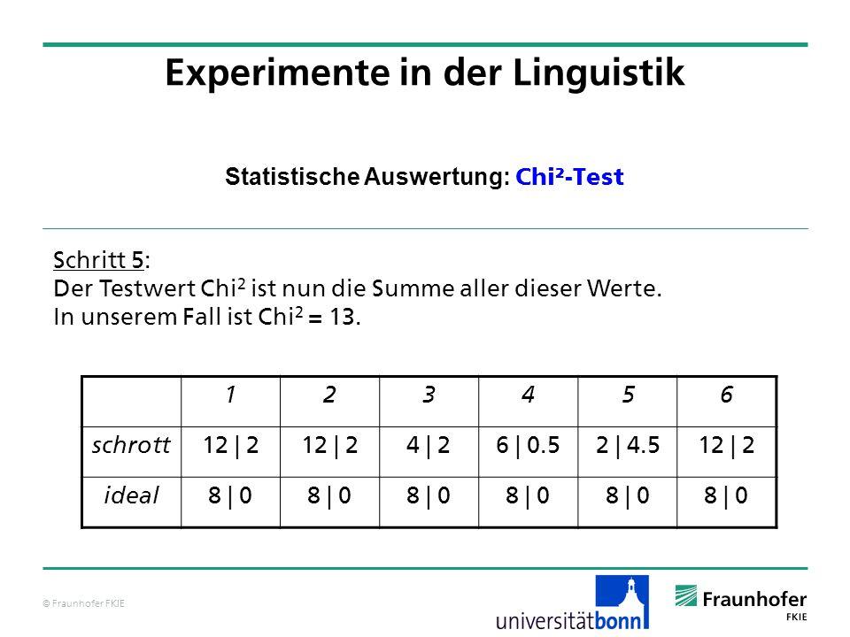 © Fraunhofer FKIE Statistische Auswertung: Chi²-Test Experimente in der Linguistik Schritt 5: Der Testwert Chi 2 ist nun die Summe aller dieser Werte.