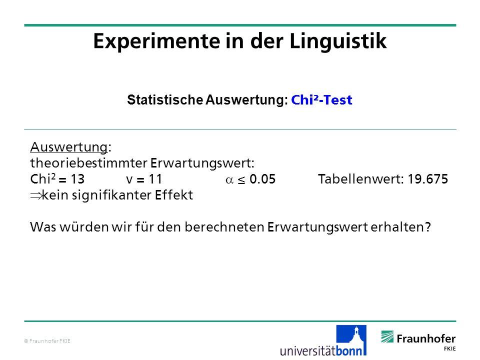 © Fraunhofer FKIE Statistische Auswertung: Chi²-Test Experimente in der Linguistik Auswertung: theoriebestimmter Erwartungswert: Chi 2 = 13v = 11 0.05