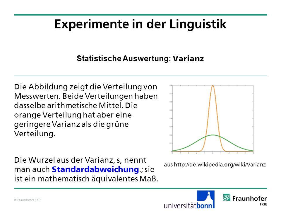 © Fraunhofer FKIE Statistische Auswertung: Varianz Die Abbildung zeigt die Verteilung von Messwerten. Beide Verteilungen haben dasselbe arithmetische