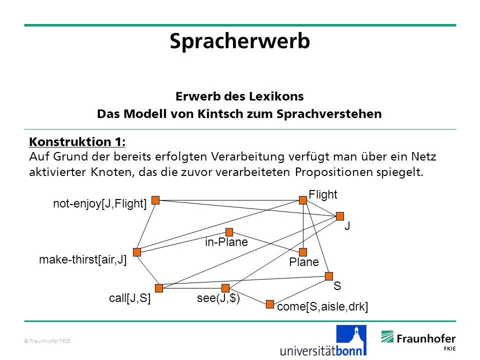 © Fraunhofer FKIE Konstruktion 1: Auf Grund der bereits erfolgten Verarbeitung verfügt man über ein Netz aktivierter Knoten, das die zuvor verarbeitet