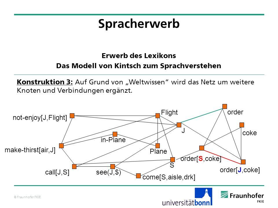 © Fraunhofer FKIE Konstruktion 3: Auf Grund von Weltwissen wird das Netz um weitere Knoten und Verbindungen ergänzt. not-enjoy[J,Flight] Flight J see(