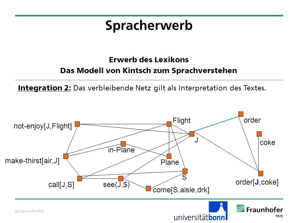 © Fraunhofer FKIE Integration 2: Das verbleibende Netz gilt als Interpretation des Textes. not-enjoy[J,Flight] Flight J see(J,$) Plane make-thirst[air