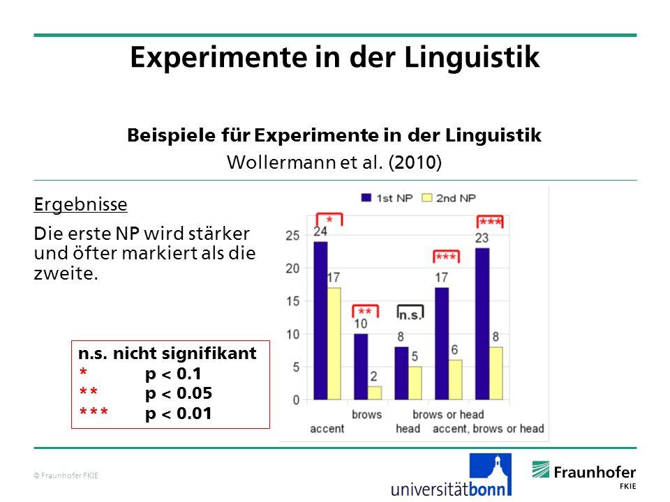 © Fraunhofer FKIE Beispiele für Experimente in der Linguistik Wollermann et al. (2010) Ergebnisse Die erste NP wird stärker und öfter markiert als die