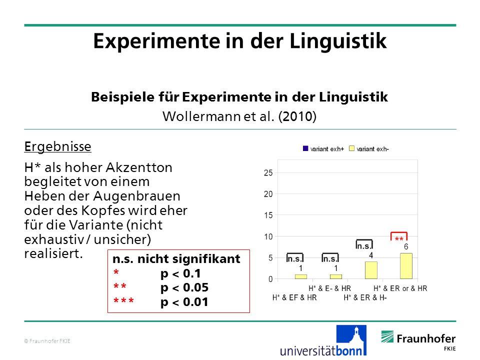 © Fraunhofer FKIE Beispiele für Experimente in der Linguistik Wollermann et al. (2010) Ergebnisse H* als hoher Akzentton begleitet von einem Heben der