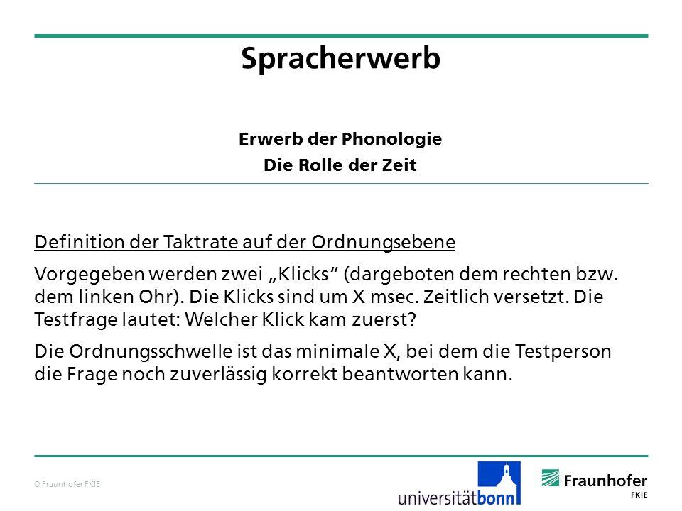 © Fraunhofer FKIE Erwerb der Phonologie Die Rolle der Zeit Definition der Taktrate auf der Ordnungsebene Vorgegeben werden zwei Klicks (dargeboten dem