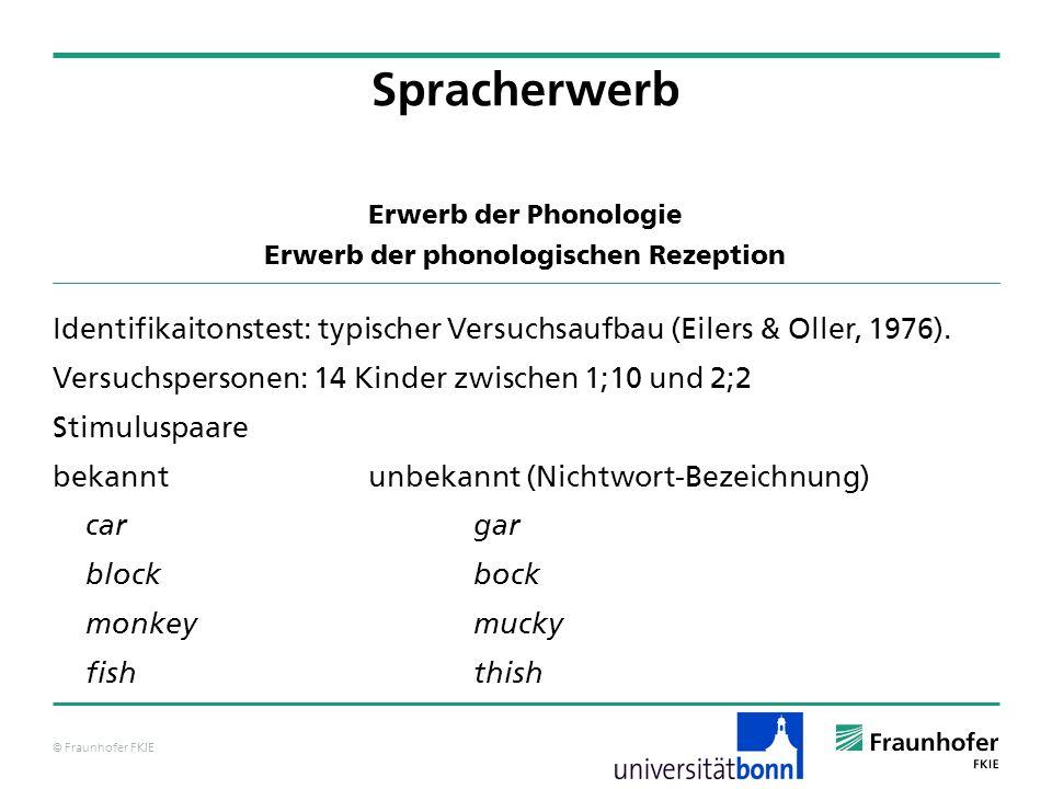 © Fraunhofer FKIE Erwerb der Phonologie Erwerb der phonologischen Rezeption Identifikaitonstest: typischer Versuchsaufbau (Eilers & Oller, 1976). Vers