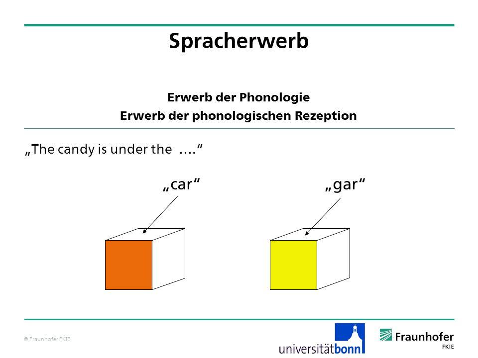 © Fraunhofer FKIE Erwerb der Phonologie Erwerb der phonologischen Rezeption The candy is under the …. Spracherwerb cargar