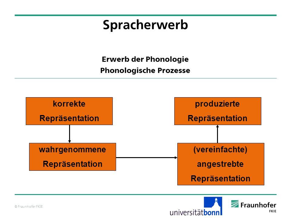 © Fraunhofer FKIE Erwerb der Phonologie Phonologische Prozesse Spracherwerb wahrgenommene Repräsentation (vereinfachte) angestrebte Repräsentation pro