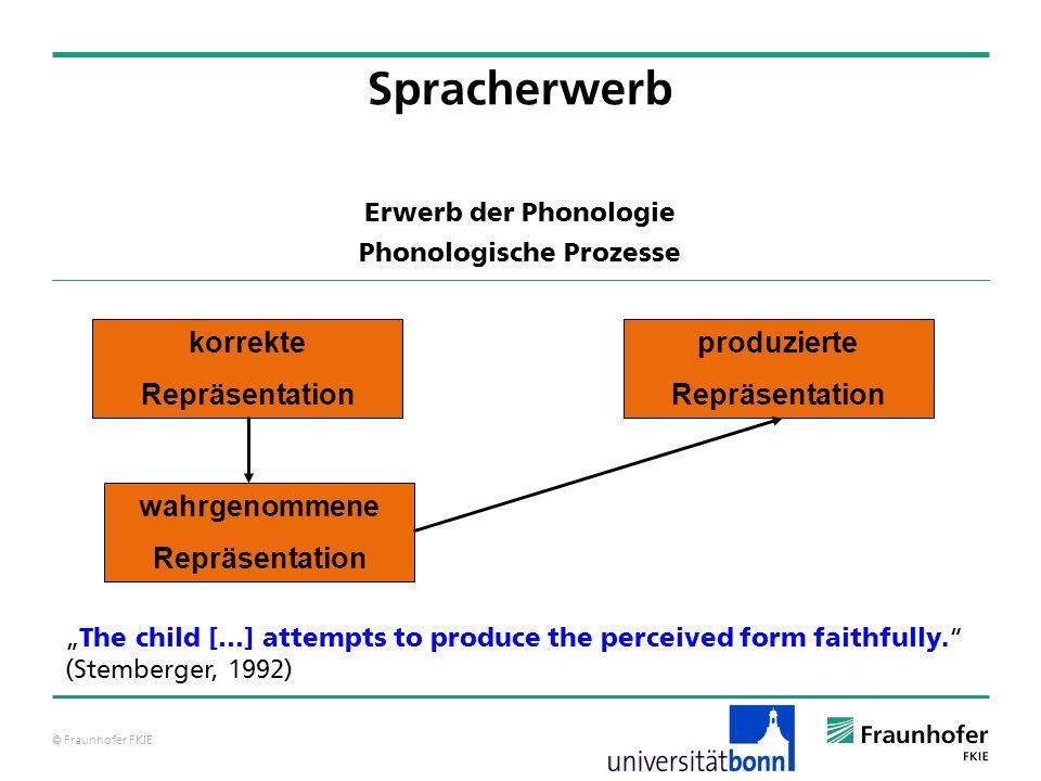 © Fraunhofer FKIE Erwerb der Phonologie Phonologische Prozesse Spracherwerb wahrgenommene Repräsentation produzierte Repräsentation korrekte Repräsent