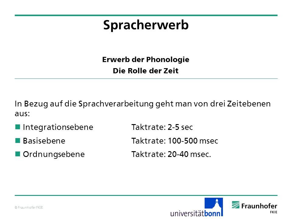 © Fraunhofer FKIE Erwerb der Phonologie Die Rolle der Zeit In Bezug auf die Sprachverarbeitung geht man von drei Zeitebenen aus: Integrationsebene Tak