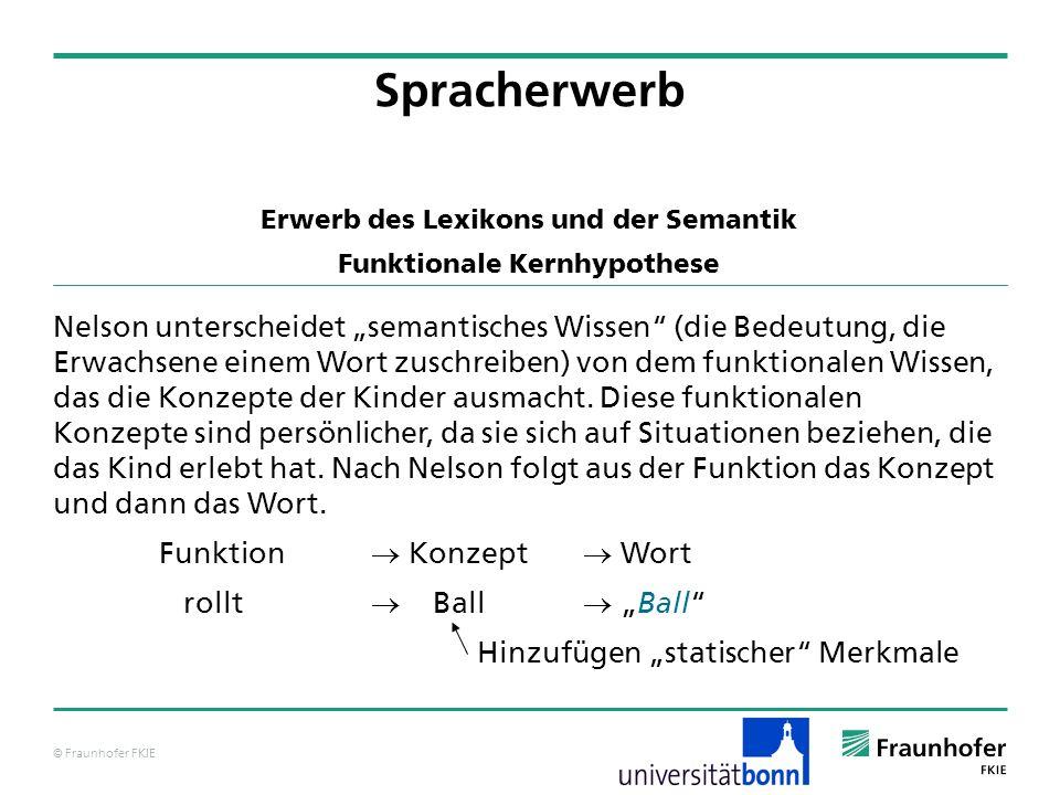 © Fraunhofer FKIE Spracherwerb Erwerb des Lexikons und der Semantik Funktionale Kernhypothese Nelson unterscheidet semantisches Wissen (die Bedeutung,