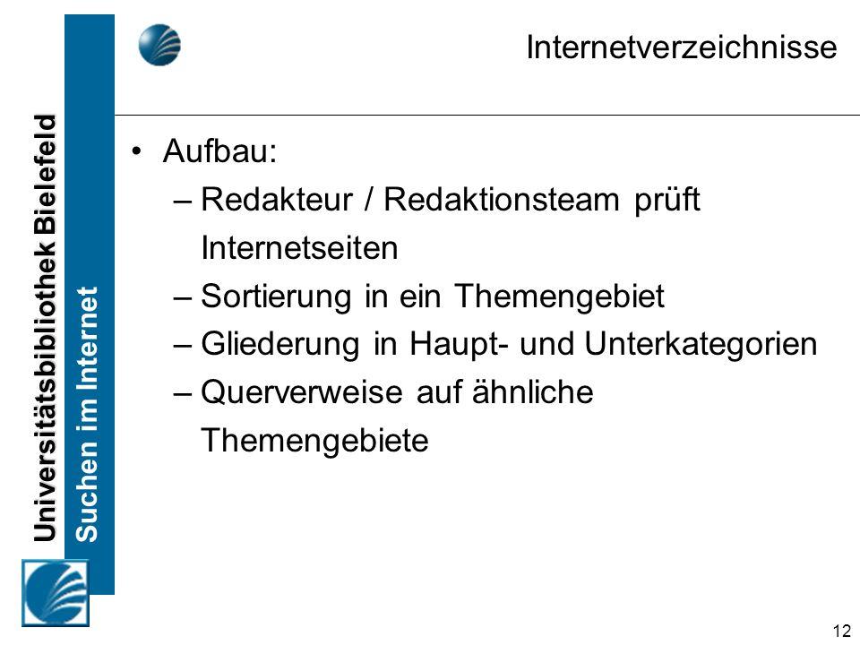 Universitätsbibliothek Bielefeld Suchen im Internet 12 Internetverzeichnisse Aufbau: –Redakteur / Redaktionsteam prüft Internetseiten –Sortierung in e