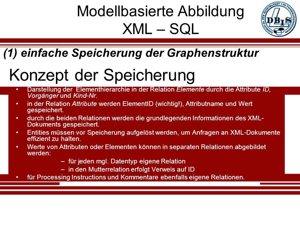 Modellbasierte Abbildung XML – SQL Darstellung der Elementhierarchie in der Relation Elemente durch die Attribute ID, Vorgänger und Kind-Nr. in der Re