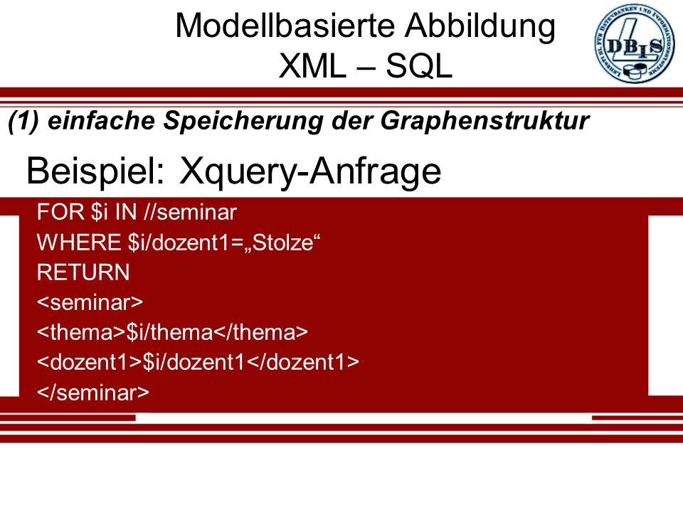 Modellbasierte Abbildung XML – SQL FOR $i IN //seminar WHERE $i/dozent1=Stolze RETURN $i/thema $i/dozent1 Beispiel: Xquery-Anfrage (1) einfache Speicherung der Graphenstruktur