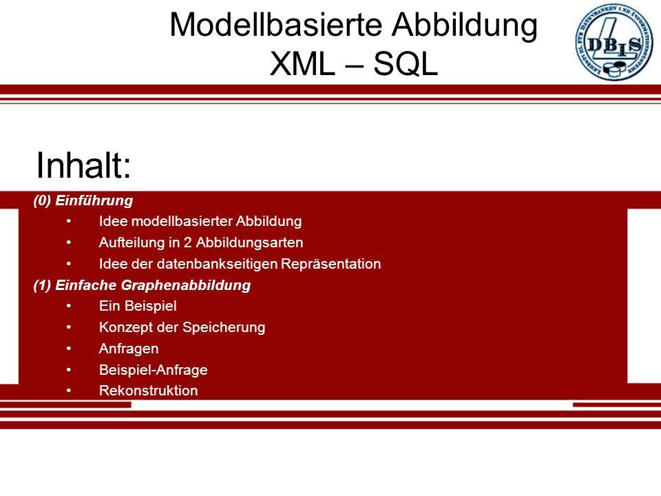 Modellbasierte Abbildung XML – SQL (0) Einführung Idee modellbasierter Abbildung Aufteilung in 2 Abbildungsarten Idee der datenbankseitigen Repräsentation (1) Einfache Graphenabbildung Ein Beispiel Konzept der Speicherung Anfragen Beispiel-Anfrage Rekonstruktion Inhalt: