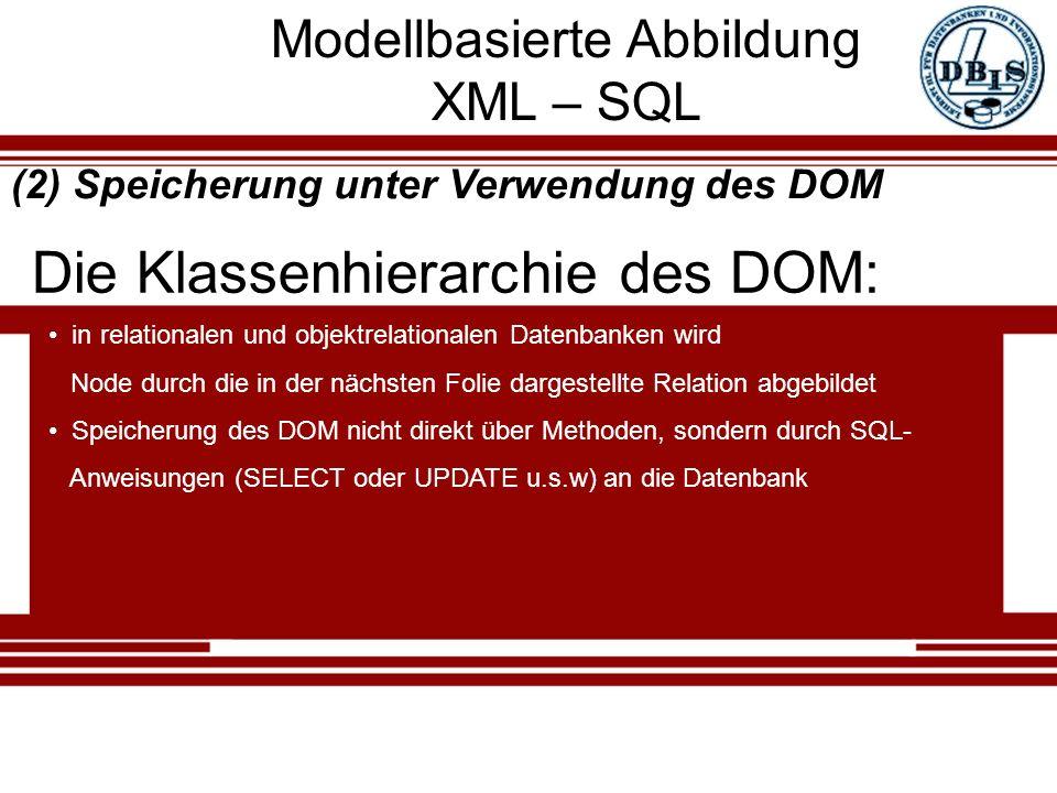 Modellbasierte Abbildung XML – SQL Die Klassenhierarchie des DOM: in relationalen und objektrelationalen Datenbanken wird Node durch die in der nächsten Folie dargestellte Relation abgebildet Speicherung des DOM nicht direkt über Methoden, sondern durch SQL- Anweisungen (SELECT oder UPDATE u.s.w) an die Datenbank (2) Speicherung unter Verwendung des DOM