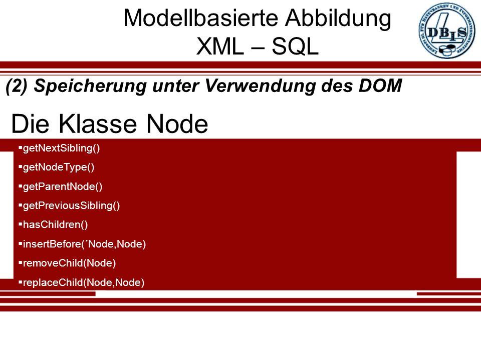 Modellbasierte Abbildung XML – SQL Die Klasse Node (2) Speicherung unter Verwendung des DOM getNextSibling() getNodeType() getParentNode() getPreviousSibling() hasChildren() insertBefore(´Node,Node) removeChild(Node) replaceChild(Node,Node)