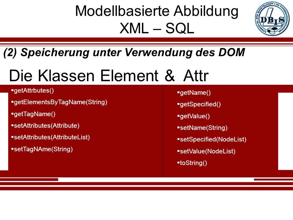 Modellbasierte Abbildung XML – SQL Die Klassen Element & Attr (2) Speicherung unter Verwendung des DOM getAttrbutes() getElementsByTagName(String) getTagName() setAttributes(Attribute) setAttributes(AttributeList) setTagNAme(String) getName() getSpecified() getValue() setName(String) setSpecified(NodeList) setValue(NodeList) toString()