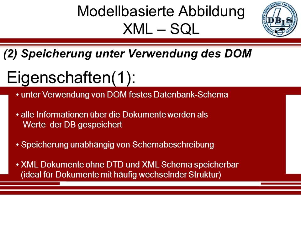 Modellbasierte Abbildung XML – SQL Eigenschaften(1): (2) Speicherung unter Verwendung des DOM unter Verwendung von DOM festes Datenbank-Schema alle Informationen über die Dokumente werden als Werte der DB gespeichert Speicherung unabhängig von Schemabeschreibung XML Dokumente ohne DTD und XML Schema speicherbar (ideal für Dokumente mit häufig wechselnder Struktur)