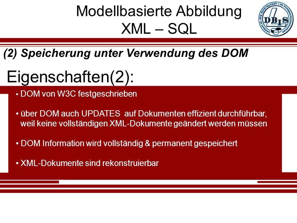 Modellbasierte Abbildung XML – SQL Eigenschaften(2): (2) Speicherung unter Verwendung des DOM DOM von W3C festgeschrieben über DOM auch UPDATES auf Dokumenten effizient durchführbar, weil keine vollständigen XML-Dokumente geändert werden müssen DOM Information wird vollständig & permanent gespeichert XML-Dokumente sind rekonstruierbar