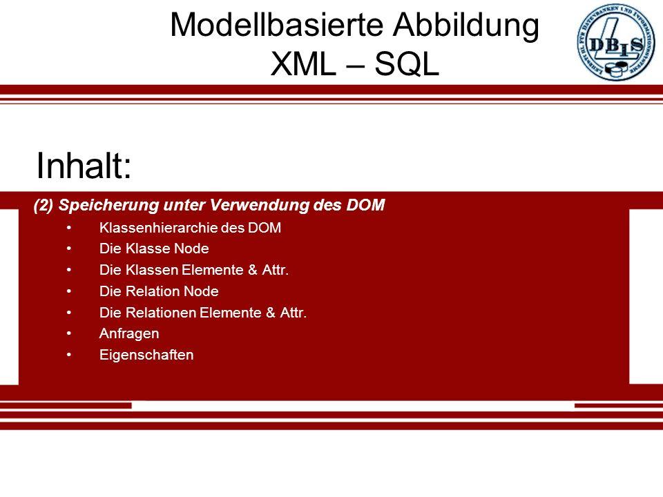 Modellbasierte Abbildung XML – SQL (2) Speicherung unter Verwendung des DOM Klassenhierarchie des DOM Die Klasse Node Die Klassen Elemente & Attr.