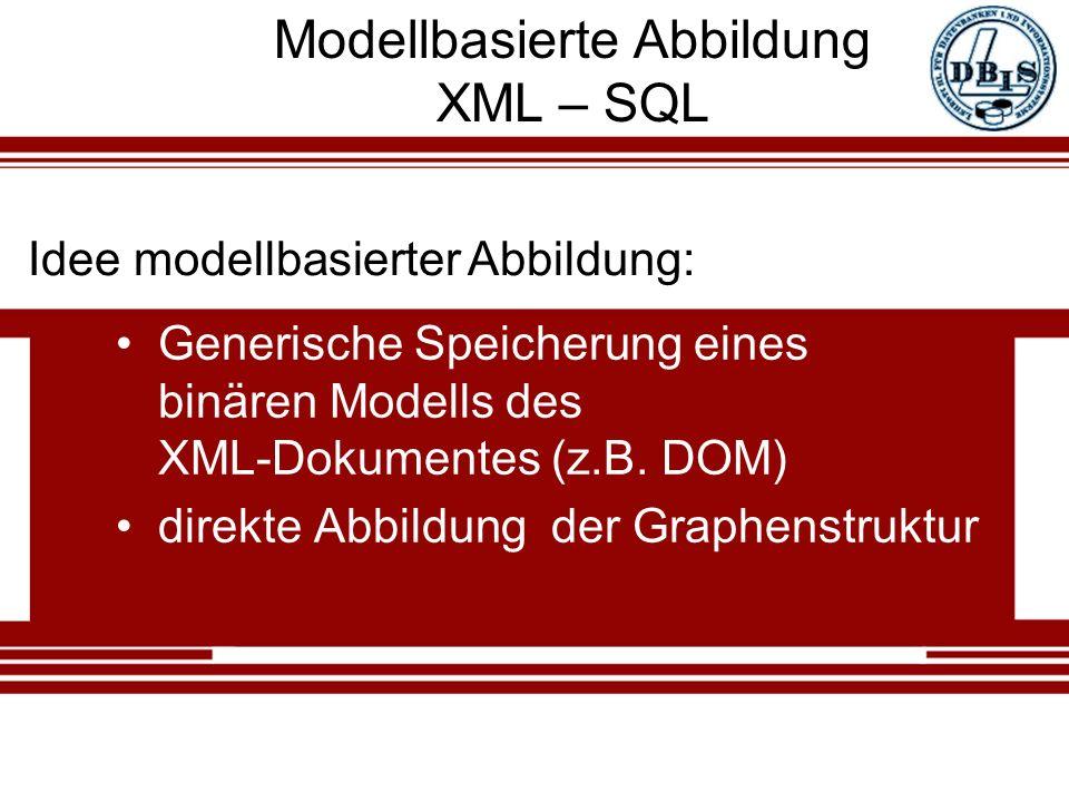 Modellbasierte Abbildung XML – SQL Generische Speicherung eines binären Modells des XML-Dokumentes (z.B. DOM) direkte Abbildung der Graphenstruktur Id