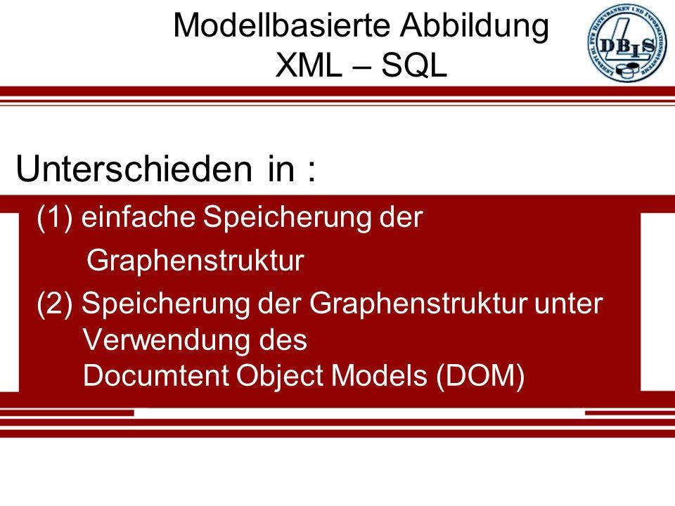 Modellbasierte Abbildung XML – SQL (1) einfache Speicherung der Graphenstruktur (2) Speicherung der Graphenstruktur unter Verwendung des Documtent Object Models (DOM) Unterschieden in :
