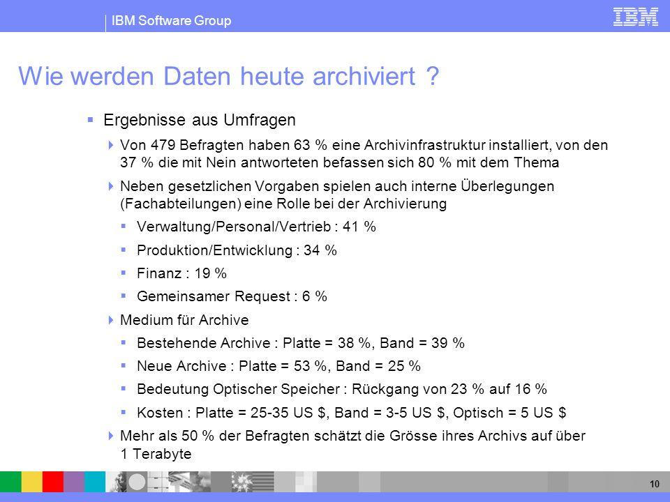IBM Software Group 10 Wie werden Daten heute archiviert ? Ergebnisse aus Umfragen Von 479 Befragten haben 63 % eine Archivinfrastruktur installiert, v