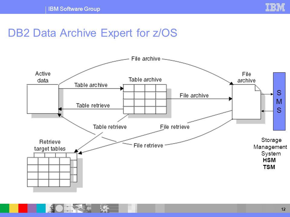 IBM Software Group 12 DB2 Data Archive Expert for z/OS SMSSMS Storage Management System HSM TSM