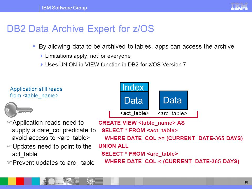 IBM Software Group 18 By allowing data to be archived to tables, apps can access the archive Limitations apply; not for everyone Uses UNION in VIEW fu