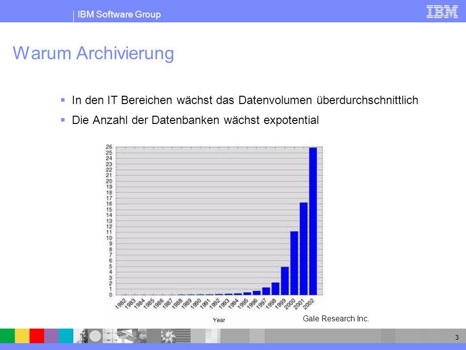 IBM Software Group 3 Warum Archivierung In den IT Bereichen wächst das Datenvolumen überdurchschnittlich Die Anzahl der Datenbanken wächst expotential