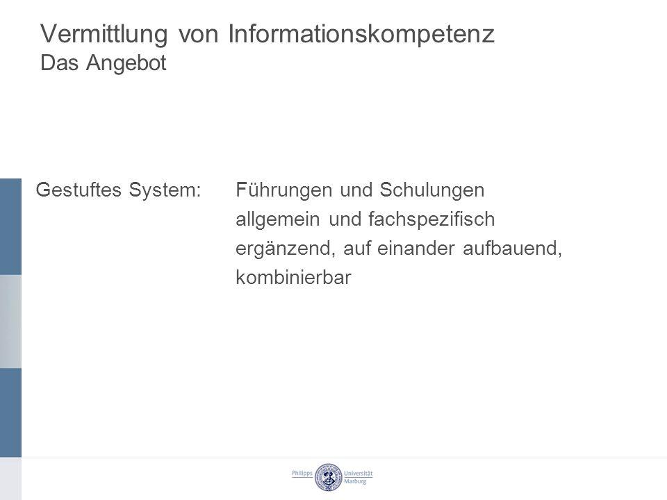 Vermittlung von Informationskompetenz Das Angebot Gestuftes System:Führungen und Schulungen allgemein und fachspezifisch ergänzend, auf einander aufba