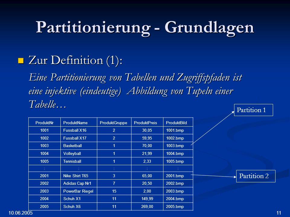 10.06.2005 11 Partitionierung - Grundlagen Zur Definition (1): Zur Definition (1): Eine Partitionierung von Tabellen und Zugriffspfaden ist eine injektive (eindeutige) Abbildung von Tupeln einer Tabelle… Eine Partitionierung von Tabellen und Zugriffspfaden ist eine injektive (eindeutige) Abbildung von Tupeln einer Tabelle… ProduktNrProduktNameProduktGruppeProduktPreisProduktBild 1001Fussball X16230,051001.bmp 1002Fussball X17259,951002.bmp 1003Basketball170,001003.bmp 1004Volleyball121,991004.bmp 1005Tennisball12,331005.bmp ::::: 2001Nike Shirt T65365,002001.bmp 2002Adidas Cap Nr1720,502002.bmp 2003PowerBar Riegel152,002003.bmp 2004Schuh X111149,992004.bmp 2005Schuh X611269,002005.bmp Partition 1 Partition 2