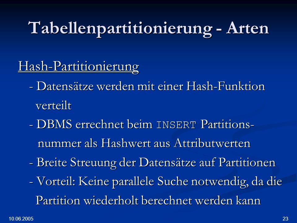 10.06.2005 23 Tabellenpartitionierung - Arten Hash-Partitionierung - Datensätze werden mit einer Hash-Funktion verteilt verteilt - DBMS errechnet beim INSERT Partitions- nummer als Hashwert aus Attributwerten nummer als Hashwert aus Attributwerten - Breite Streuung der Datensätze auf Partitionen - Vorteil: Keine parallele Suche notwendig, da die Partition wiederholt berechnet werden kann Partition wiederholt berechnet werden kann