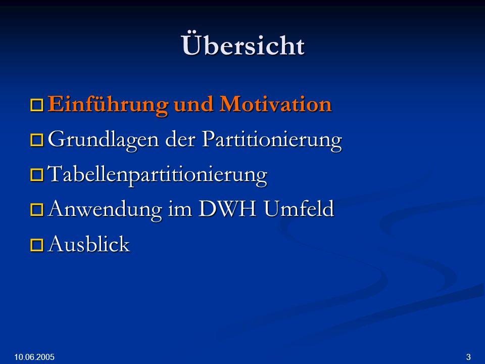 10.06.2005 34 Anwendung DWH..