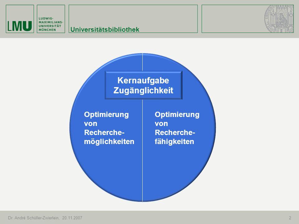 Universitätsbibliothek Dr. André Schüller-Zwierlein, 20.11.20072 Optimierung von Recherche- möglichkeiten Optimierung von Recherche- fähigkeiten Kerna