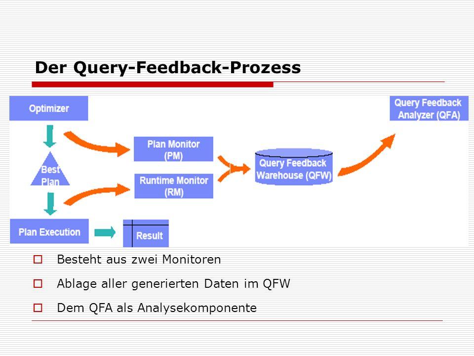 Der Query-Feedback-Prozess Besteht aus zwei Monitoren Ablage aller generierten Daten im QFW Dem QFA als Analysekomponente