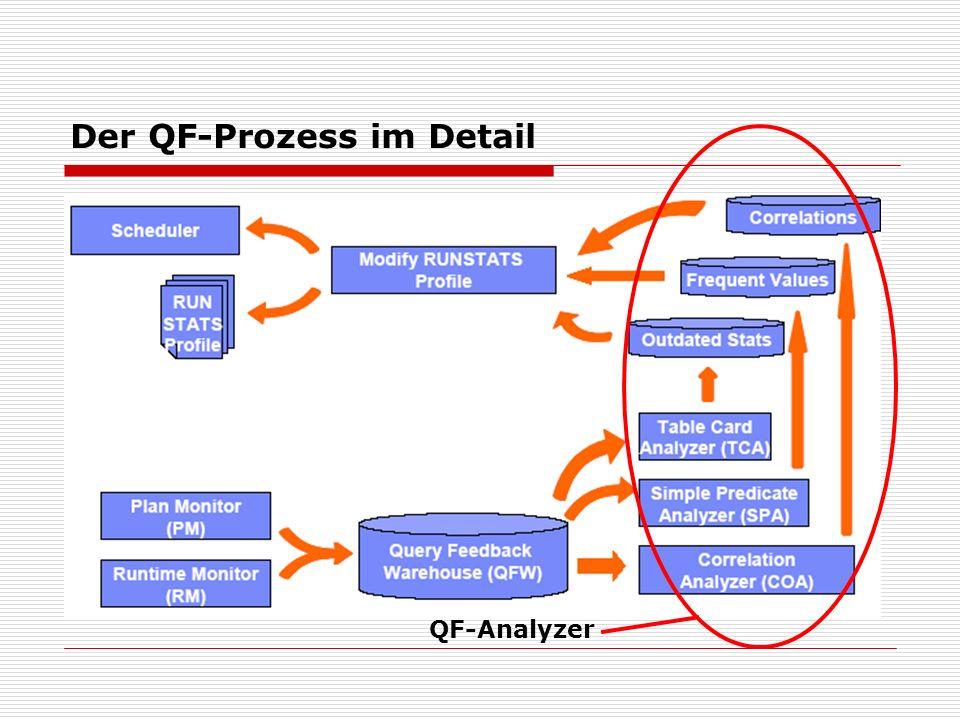 Der QF-Prozess im Detail QF-Analyzer