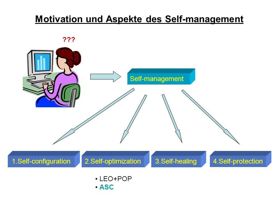 ??? Self-management 3.Self-healing 2.Self-optimization 1.Self-configuration 4.Self-protection LEO+POP ASC Motivation und Aspekte des Self-management