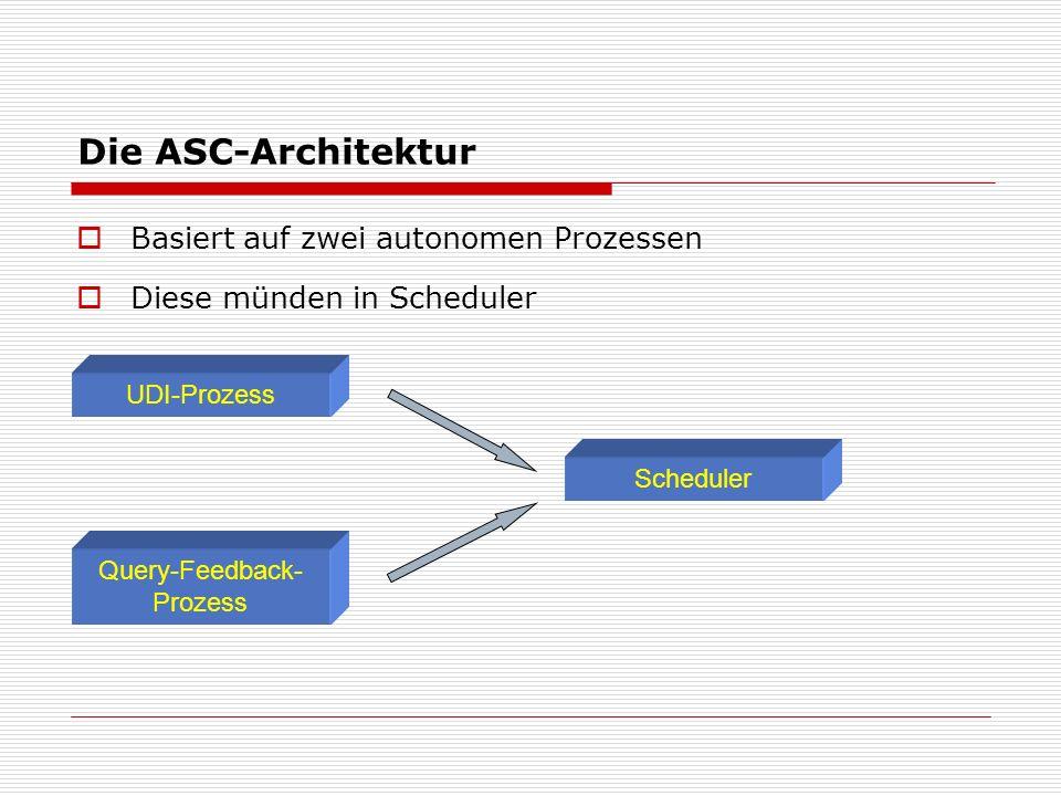 Die ASC-Architektur Basiert auf zwei autonomen Prozessen Diese münden in Scheduler Scheduler Query-Feedback- Prozess UDI-Prozess