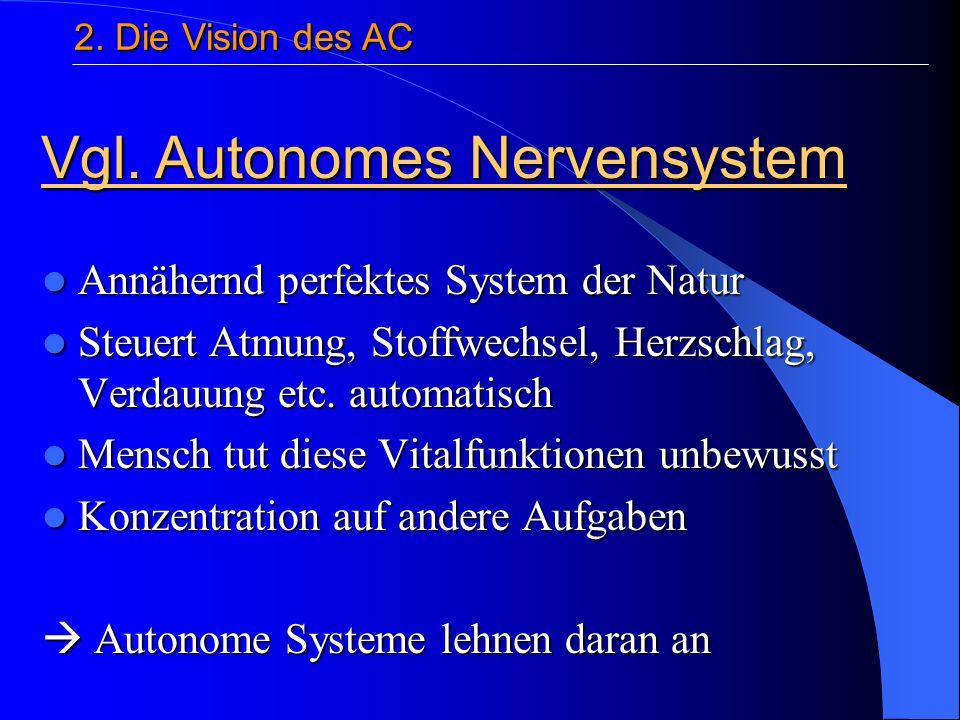 Annähernd perfektes System der Natur Annähernd perfektes System der Natur Steuert Atmung, Stoffwechsel, Herzschlag, Verdauung etc.