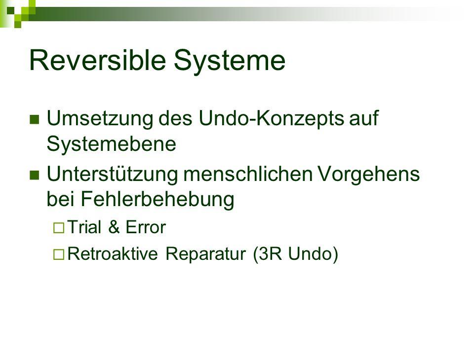 Reversible Systeme Umsetzung des Undo-Konzepts auf Systemebene Unterstützung menschlichen Vorgehens bei Fehlerbehebung Trial & Error Retroaktive Reparatur (3R Undo)